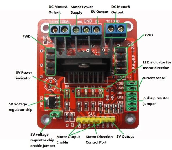 L298N_1 chiosz robots
