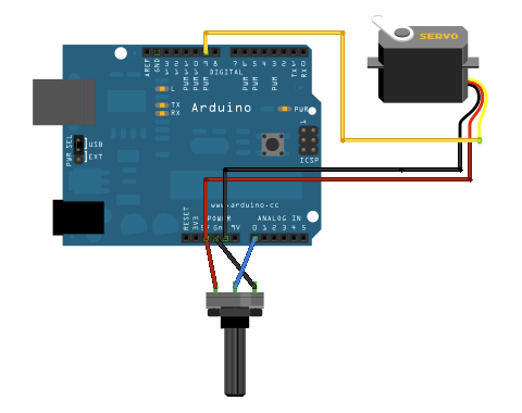 arduino servo projects Arduino servo projects - robert davis - download as pdf file (pdf), text file (txt) or read online how to use servos with arduino.