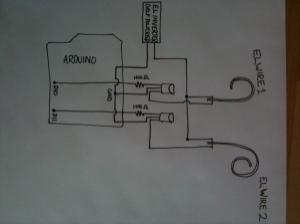 Z0103 600v el wire  chiosz robots 2