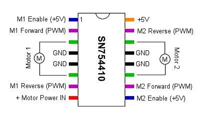 Sn754410 H Bridge Motor Driver Stepper Motor 1a Compatible