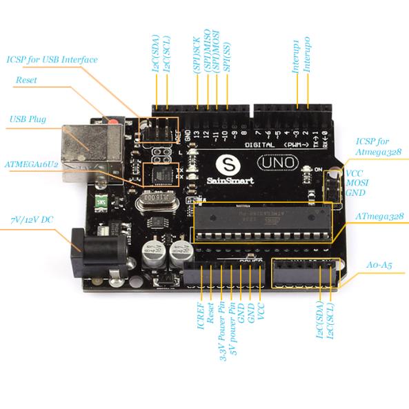 Arduino UNO R3 sainsmart chiosz robots