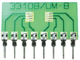 adapter  8 sip chiosz robots