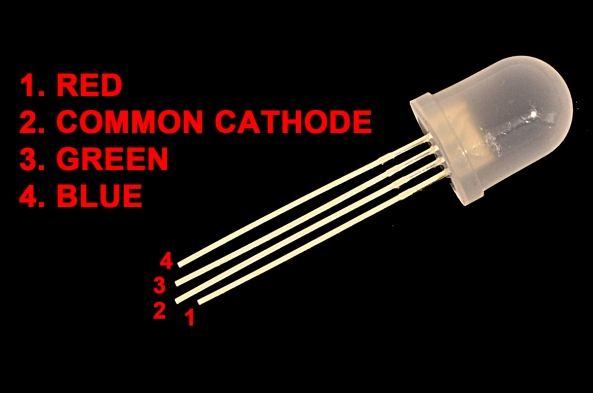 RGB led cathode chiosz robots 2