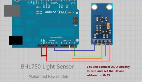light sensor intensity chiosz robots 2