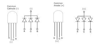 RGB led clear cathode chiosz robots
