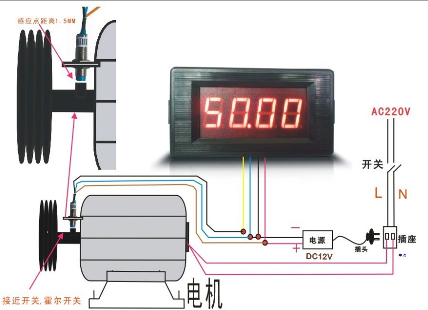 How A Frequency Counter Works : ″ digital red led frequency meter electronic