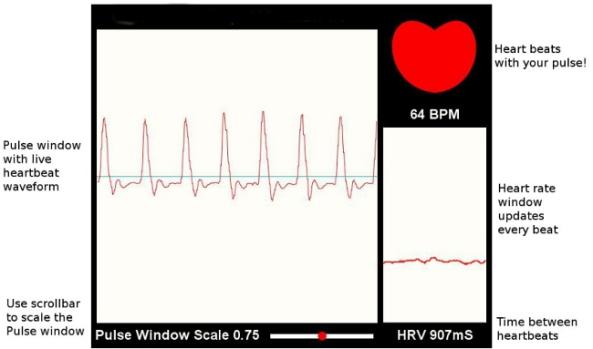 pulse sensor heart chiosz robots