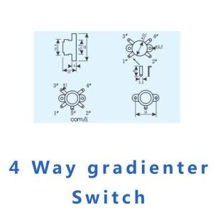 Gradienter 4 ways sensor chiosz robots