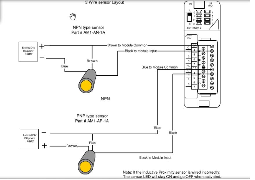 Contemporary Symbol Of Proximity Sensor Adornment Wiring Diagram