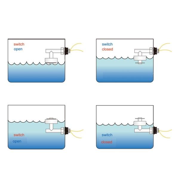 level liquid water sensor chiosz robots 5
